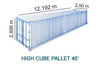 High Cube Pallet 40'